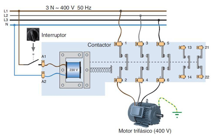 tuoi-tho-contactor.png